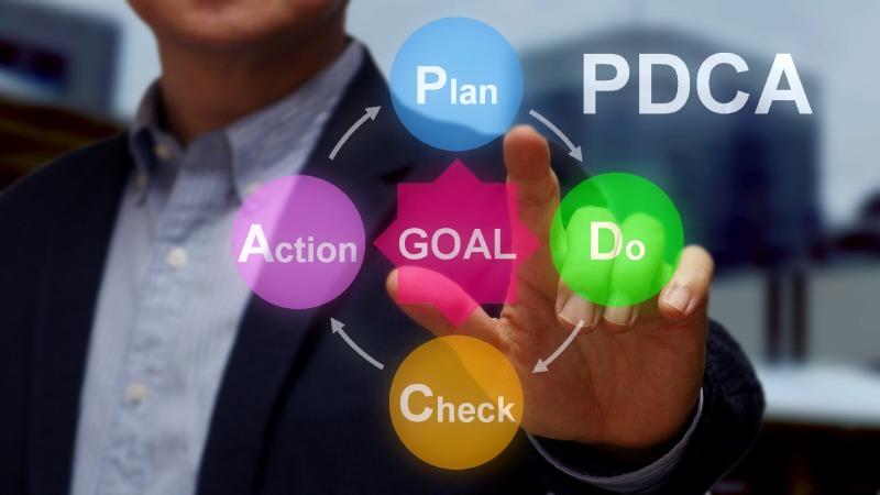 PDCAの各プロセスについて