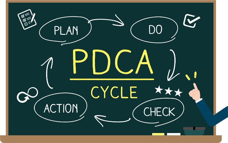 PDCAサイクルとは?うまく使う3つのポイントを徹底解説!